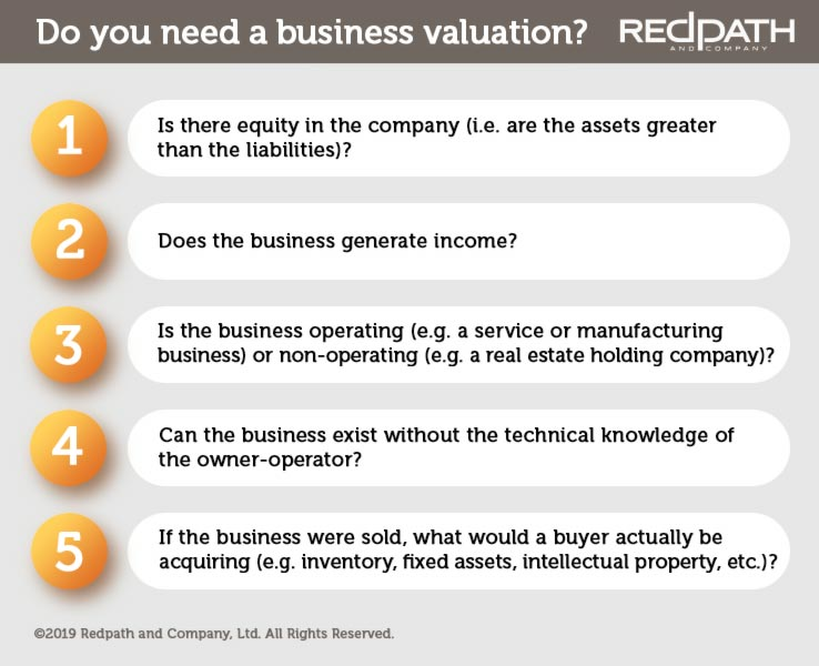 Checklist-of-5-Do-I-need-a-business-valuation-2