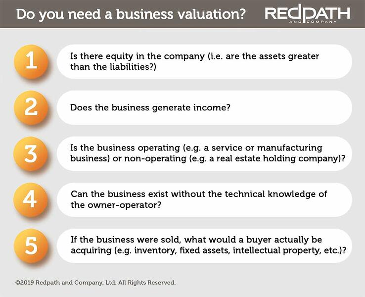 Checklist-of-5-Do-I-need-a-business-valuation-4