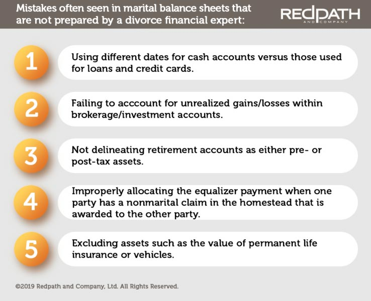 Checklist-of-5-Mistakes-in-marital-balance-sheet-without-divorce-financial-expert-2