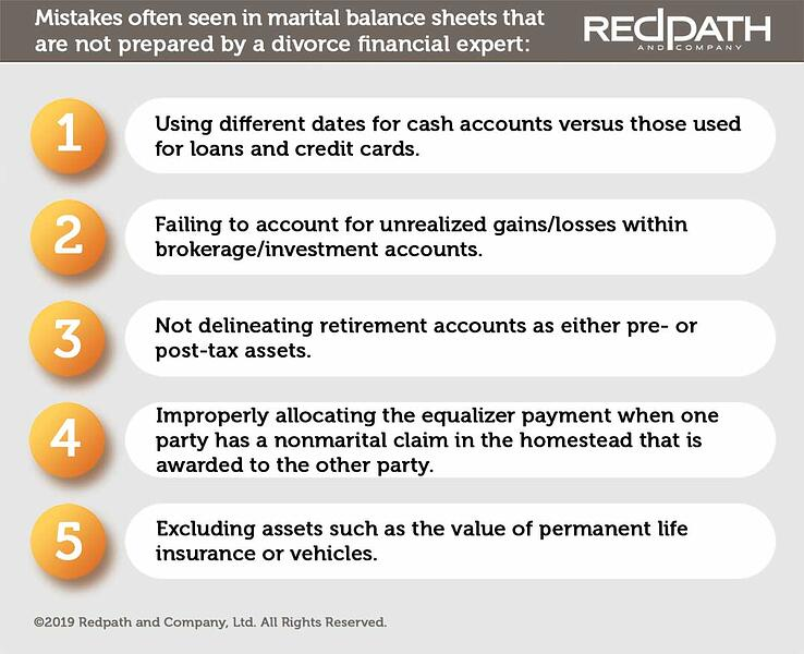 Checklist-of-5-Mistakes-in-marital-balance-sheet-without-divorce-financial-expert-3